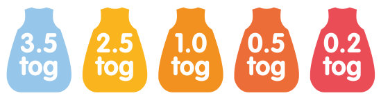 grobag-tog-variations