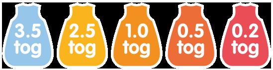 grobag-tog-options